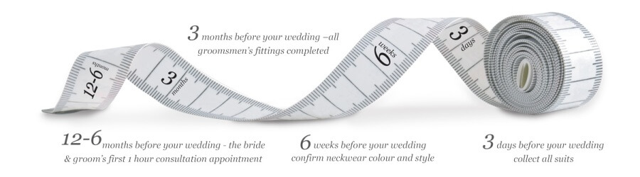 Tape measure guide of the wedding suit process at Whitfield & Ward